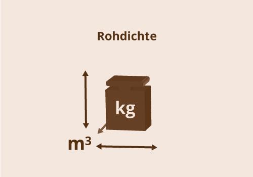 rohdichte-2016